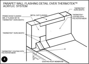 4-THK-PARAPET-WALL-FLASHING-OVER-ACRYLIC-SYSTEM1