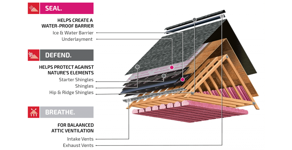 owens-corning-residential-roof-diagram-1